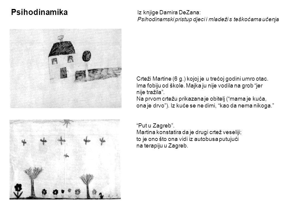 Psihodinamika Iz knjige Damira DeZana: Psihodinamski pristup djeci i mladeži s teškoćama učenja Crteži Martine (6 g.) kojoj je u trećoj godini umro ot