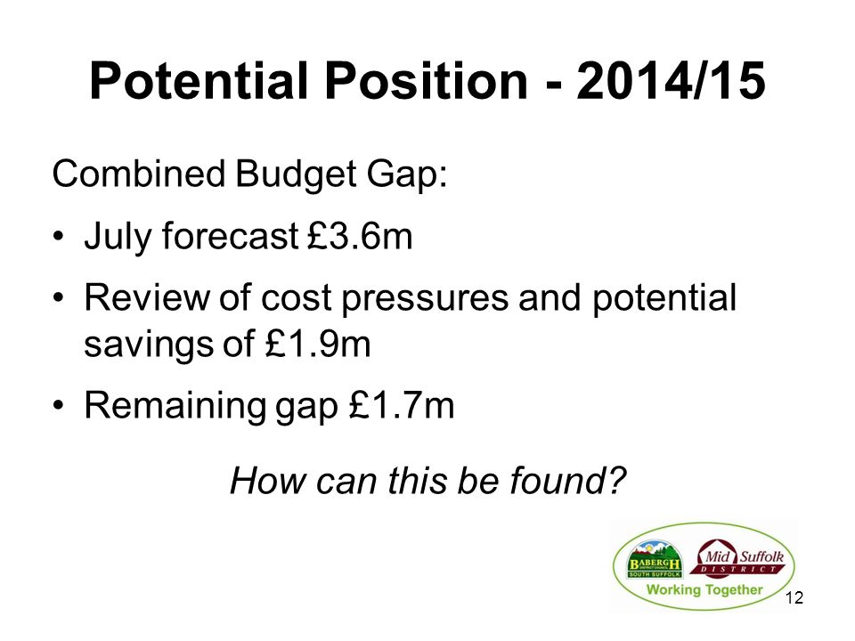 Potential Position - 2014/15 Combined Budget Gap: July forecast £3.6m Review of cost pressures and potential savings of £1.9m Remaining gap £1.7m How
