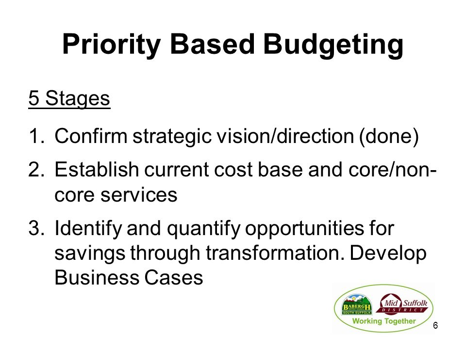 Priority Based Budgeting 5 Stages 1.Confirm strategic vision/direction (done) 2.Establish current cost base and core/non- core services 3.Identify and