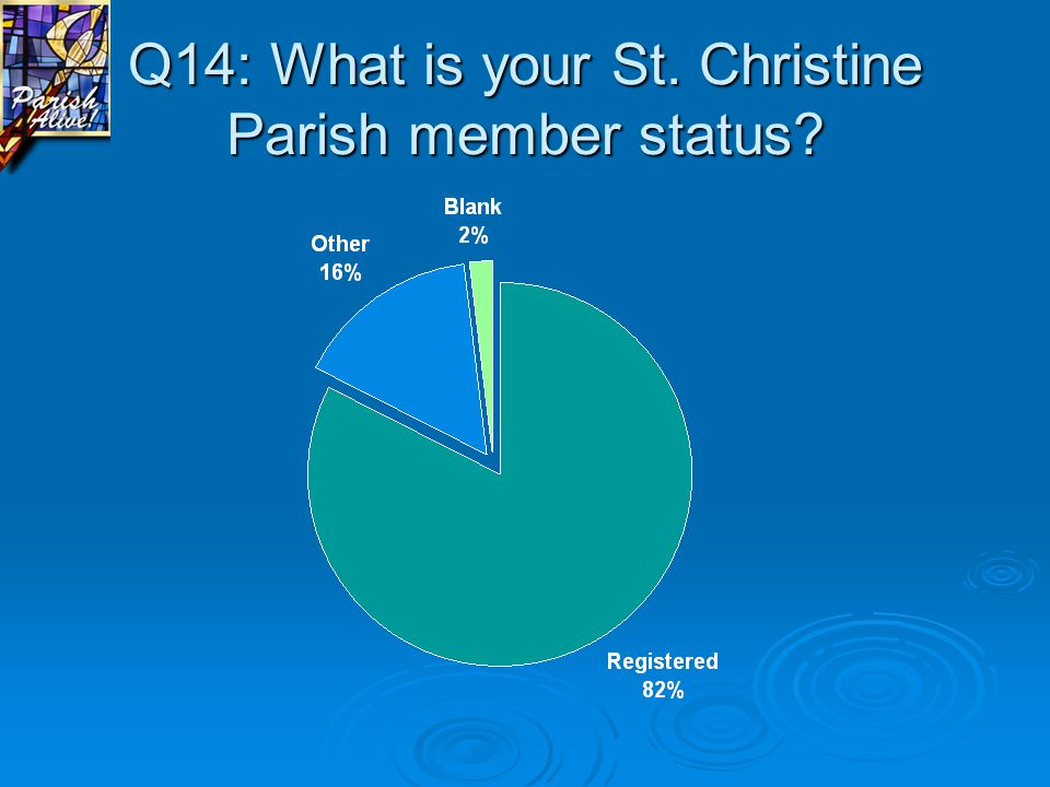 Q14: What is your St. Christine Parish member status?