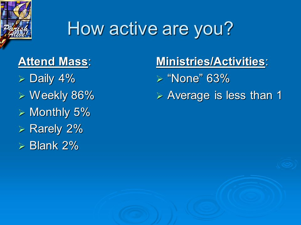 How active are you.