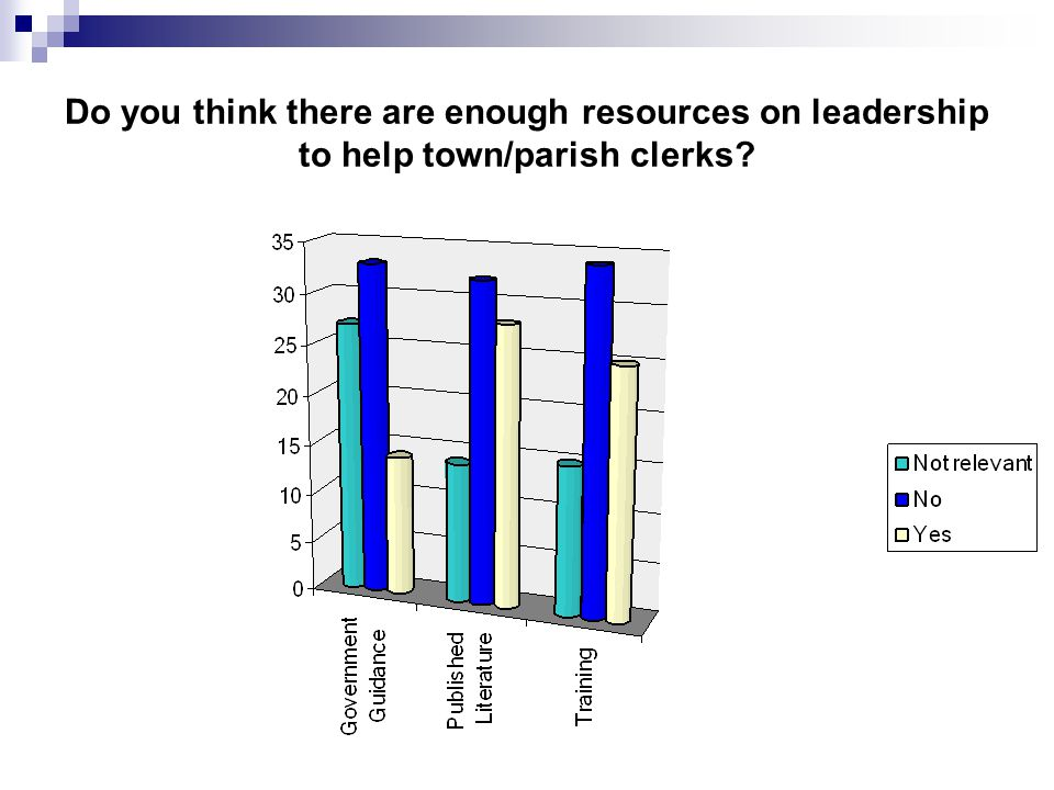 Do you think there are enough resources on leadership to help town/parish clerks?