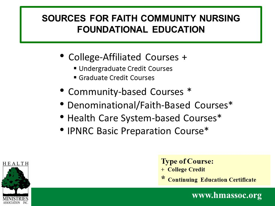 www.hmassoc.org College-Affiliated Courses +  Undergraduate Credit Courses  Graduate Credit Courses Community-based Courses * Denominational/Faith-Based Courses* Health Care System-based Courses* IPNRC Basic Preparation Course* SOURCES FOR FAITH COMMUNITY NURSING FOUNDATIONAL EDUCATION Type of Course: + College Credit * Continuing Education Certificate