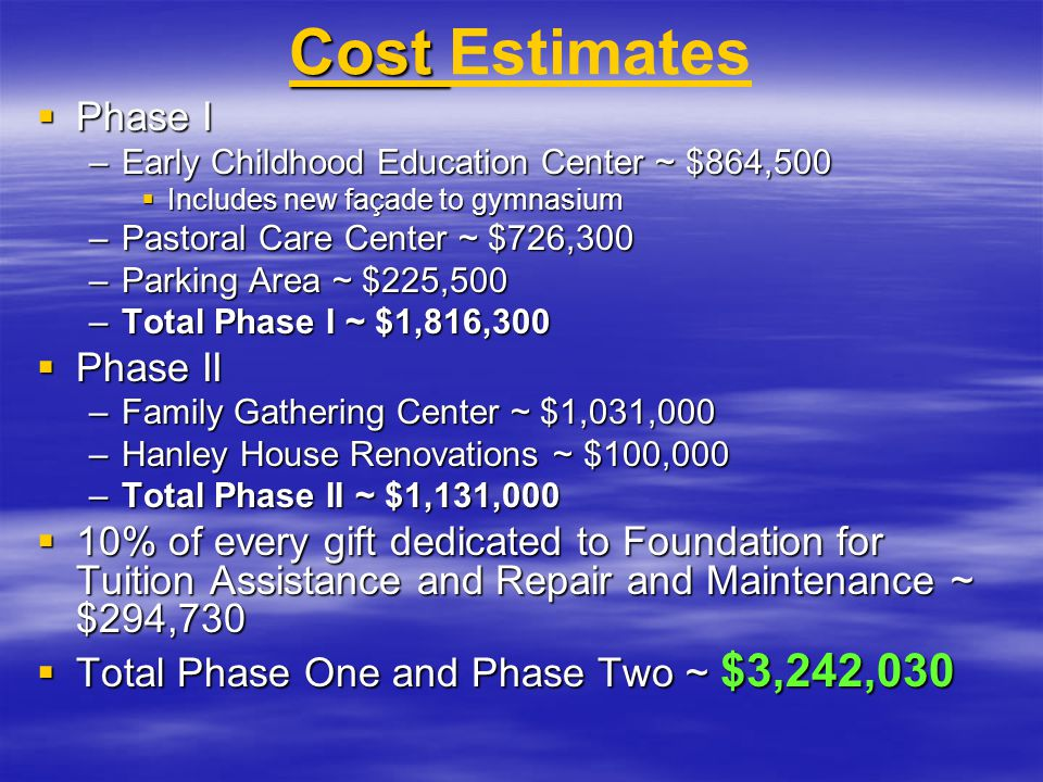 Cost Cost Estimates  Phase I –Early Childhood Education Center ~ $864,500  Includes new façade to gymnasium –Pastoral Care Center ~ $726,300 –Parking Area ~ $225,500 –Total Phase I ~ $1,816,300  Phase II –Family Gathering Center ~ $1,031,000 –Hanley House Renovations ~ $100,000 –Total Phase II ~ $1,131,000  10% of every gift dedicated to Foundation for Tuition Assistance and Repair and Maintenance ~ $294,730  Total Phase One and Phase Two ~ $3,242,030