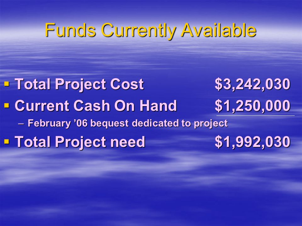 Funds Currently Available  Total Project Cost$3,242,030  Current Cash On Hand$1,250,000 –February '06 bequest dedicated to project  Total Project need$1,992,030