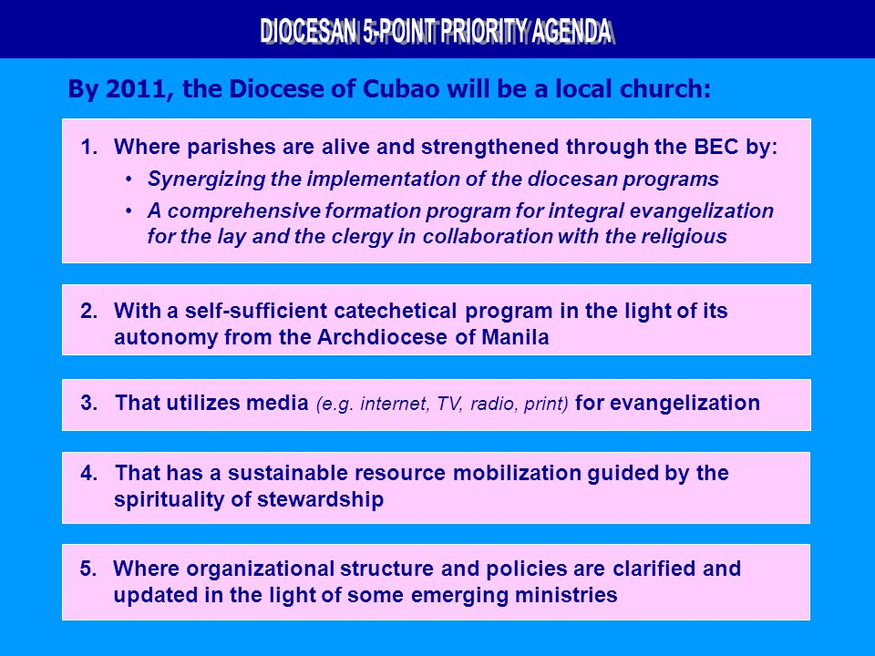 PARISHES THRU BEC Synergized Implementation Comprehensive Formation CATECHETICAL PROGRAM STRUCTURES AND POLICIES MEDIA STEWARDSHIP Ministry - system of implementation Formation - necessary for effective implementation Parishes to be developed into communities thru BEC Focus and Direction of the Pastoral Agenda