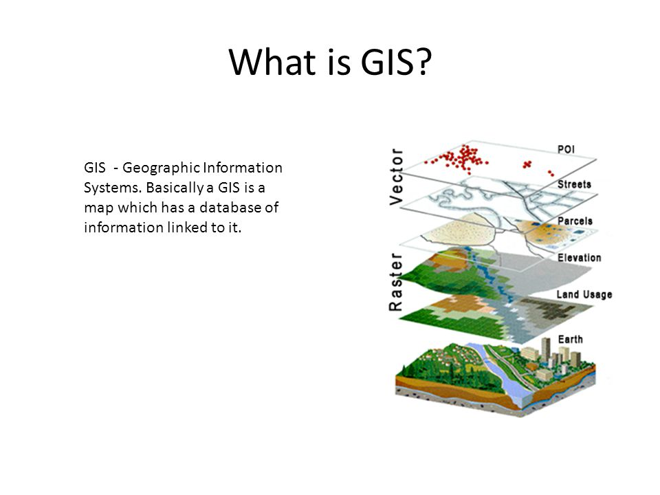 What is GIS. GIS - Geographic Information Systems.
