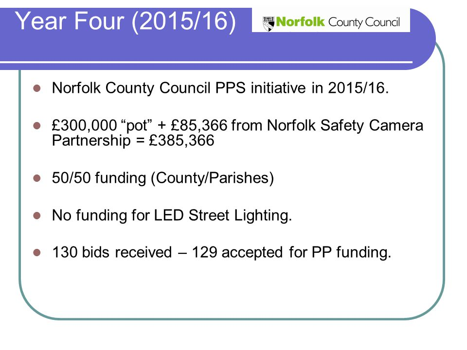 Year Four (2015/16) Norfolk County Council PPS initiative in 2015/16.