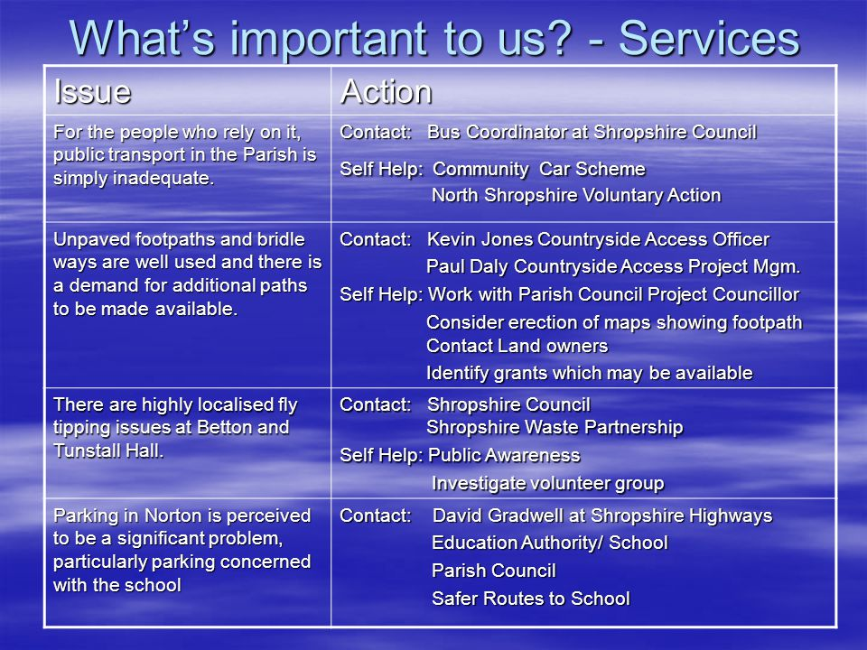 What's important to us? - Services IssueAction For the people who rely on it, public transport in the Parish is simply inadequate. Contact: Bus Coordi