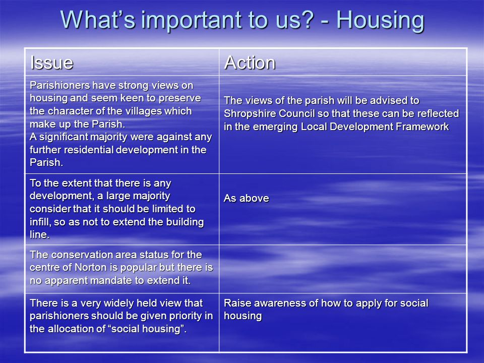 What's important to us? - Housing IssueAction Parishioners have strong views on housing and seem keen to preserve the character of the villages which