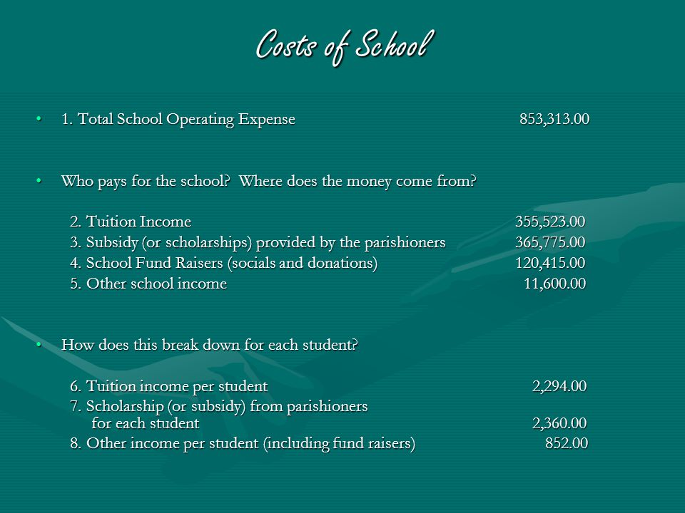 Costs of School 1. Total School Operating Expense 853,313.001.