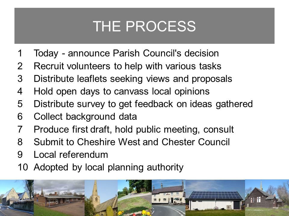 THE PROCESS 1Today - announce Parish Council's decision 2Recruit volunteers to help with various tasks 3Distribute leaflets seeking views and proposal