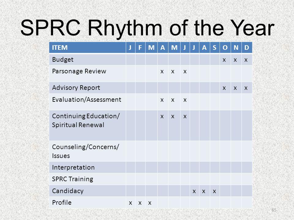 SPRC Rhythm of the Year ITEMJFMAMJJASOND Budgetxxx Parsonage Reviewxxx Advisory Reportxxx Evaluation/Assessmentxxx Continuing Education/ Spiritual Ren