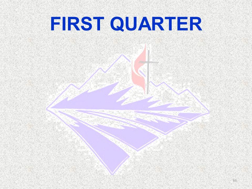 FIRST QUARTER 66