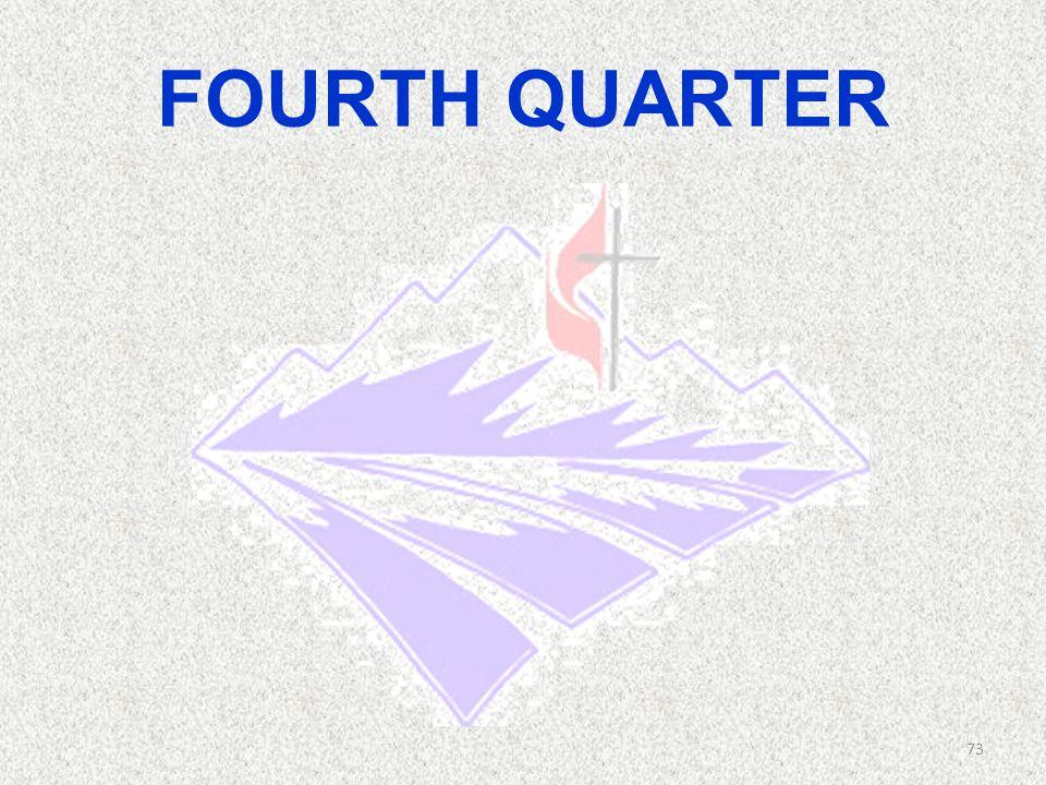 FOURTH QUARTER 73