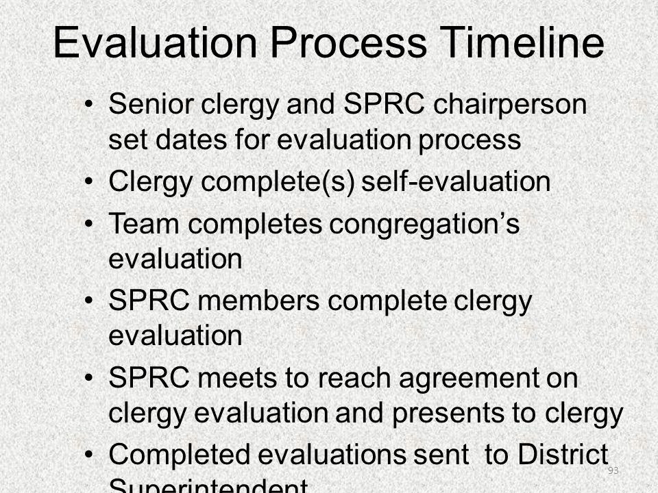 Evaluation Process Timeline Senior clergy and SPRC chairperson set dates for evaluation process Clergy complete(s) self-evaluation Team completes cong