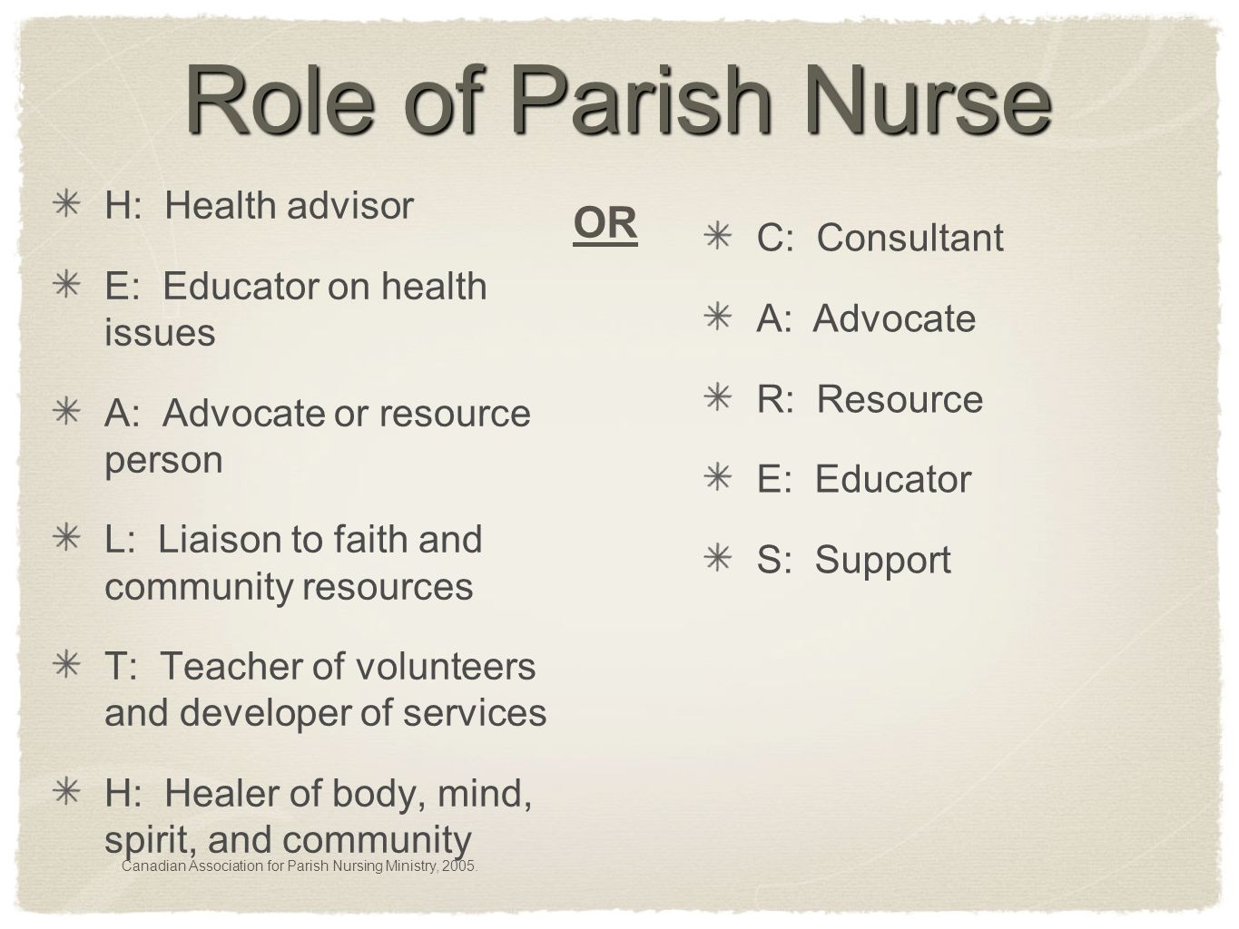 Role of Parish Nurse H: Health advisor E: Educator on health issues A: Advocate or resource person L: Liaison to faith and community resources T: Teacher of volunteers and developer of services H: Healer of body, mind, spirit, and community Canadian Association for Parish Nursing Ministry, 2005.