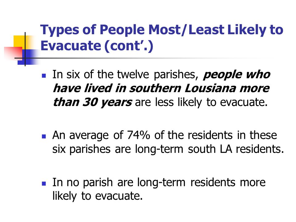 Types of People Most/Least Likely to Evacuate (cont'.) In six of the twelve parishes, people who have lived in southern Lousiana more than 30 years are less likely to evacuate.