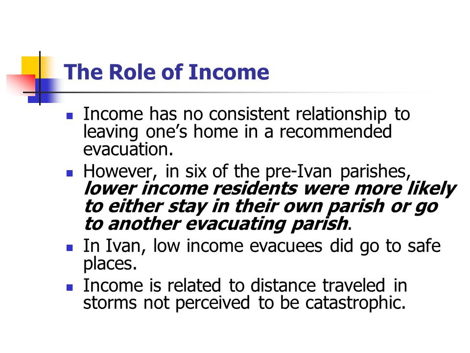The Role of Income Income has no consistent relationship to leaving one's home in a recommended evacuation.