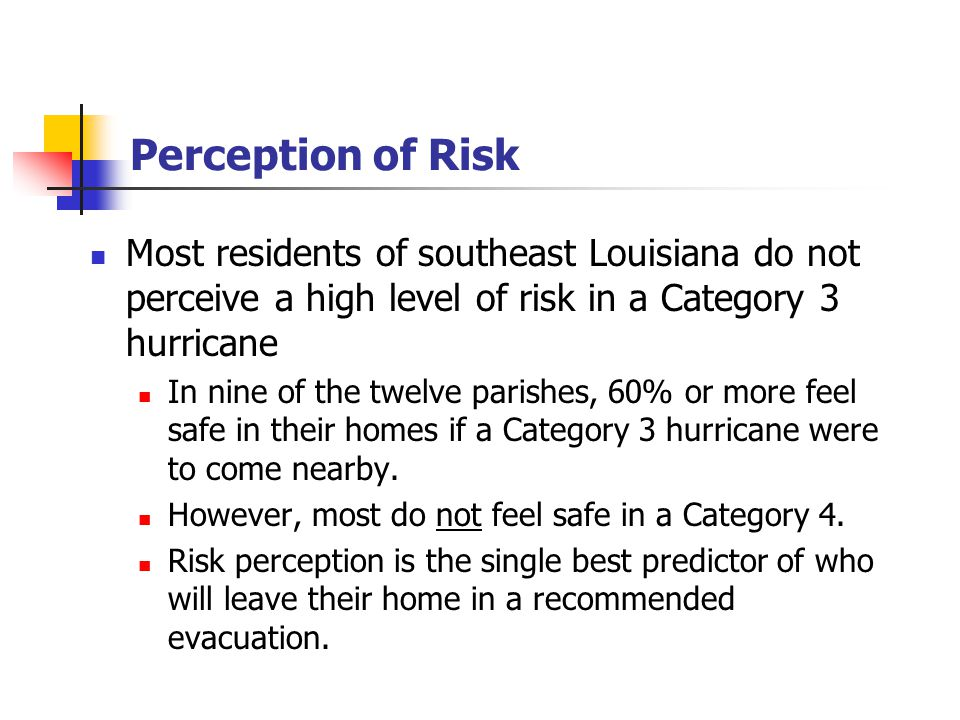 Perception of Risk Most residents of southeast Louisiana do not perceive a high level of risk in a Category 3 hurricane In nine of the twelve parishes, 60% or more feel safe in their homes if a Category 3 hurricane were to come nearby.