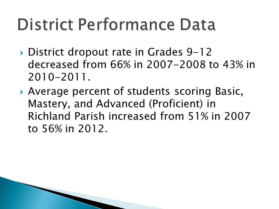  District dropout rate in Grades 9-12 decreased from 66% in 2007-2008 to 43% in 2010-2011.  Average percent of students scoring Basic, Mastery, and