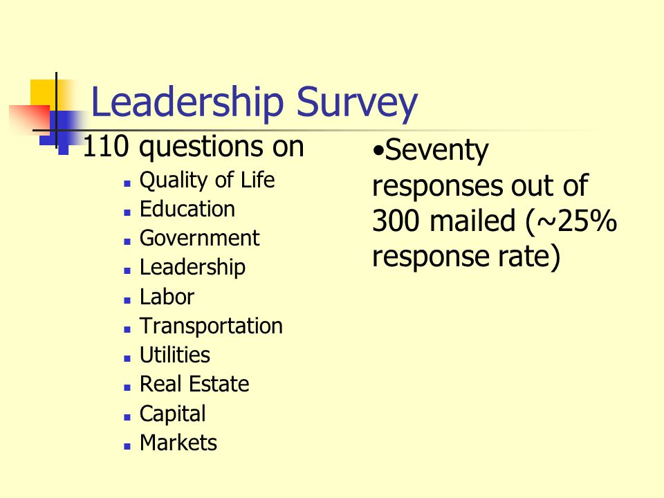 Leadership Survey 110 questions on Quality of Life Education Government Leadership Labor Transportation Utilities Real Estate Capital Markets Seventy responses out of 300 mailed (~25% response rate)
