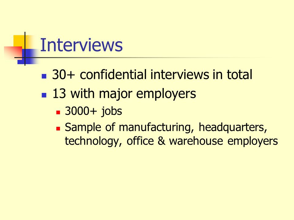 Interviews 30+ confidential interviews in total 13 with major employers 3000+ jobs Sample of manufacturing, headquarters, technology, office & warehouse employers