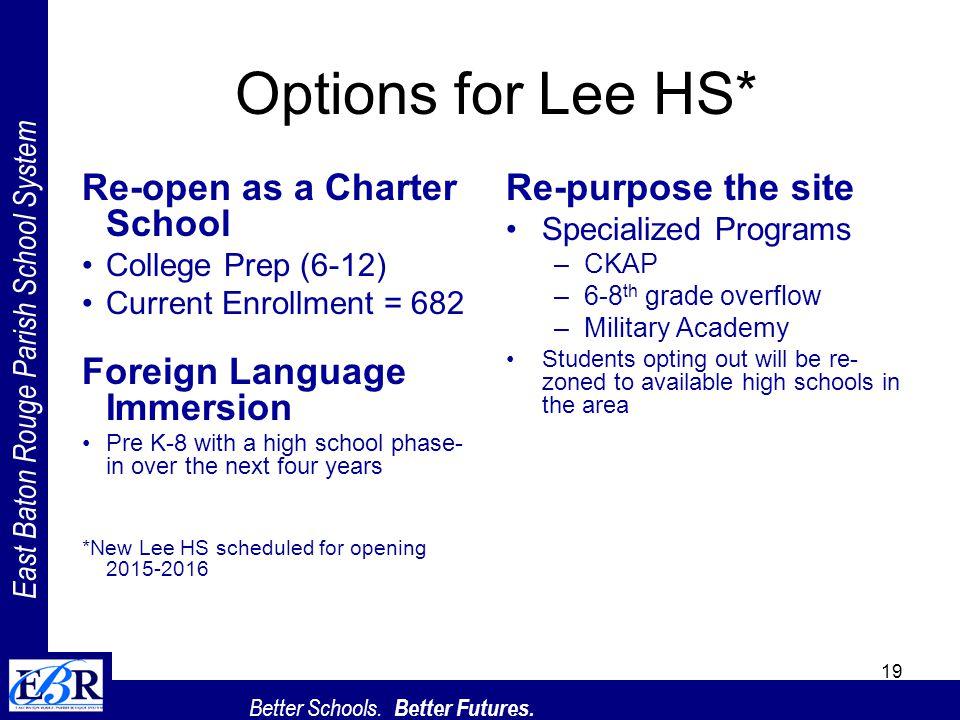 East Baton Rouge Parish School System Better Schools.