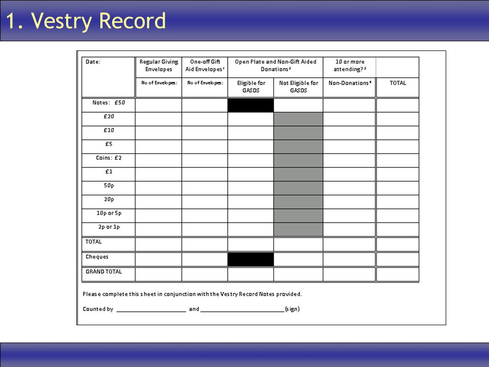 1. Vestry Record
