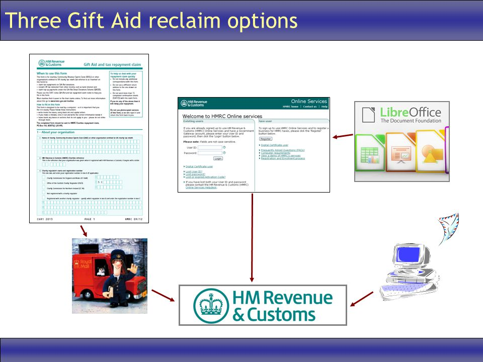 Three Gift Aid reclaim options