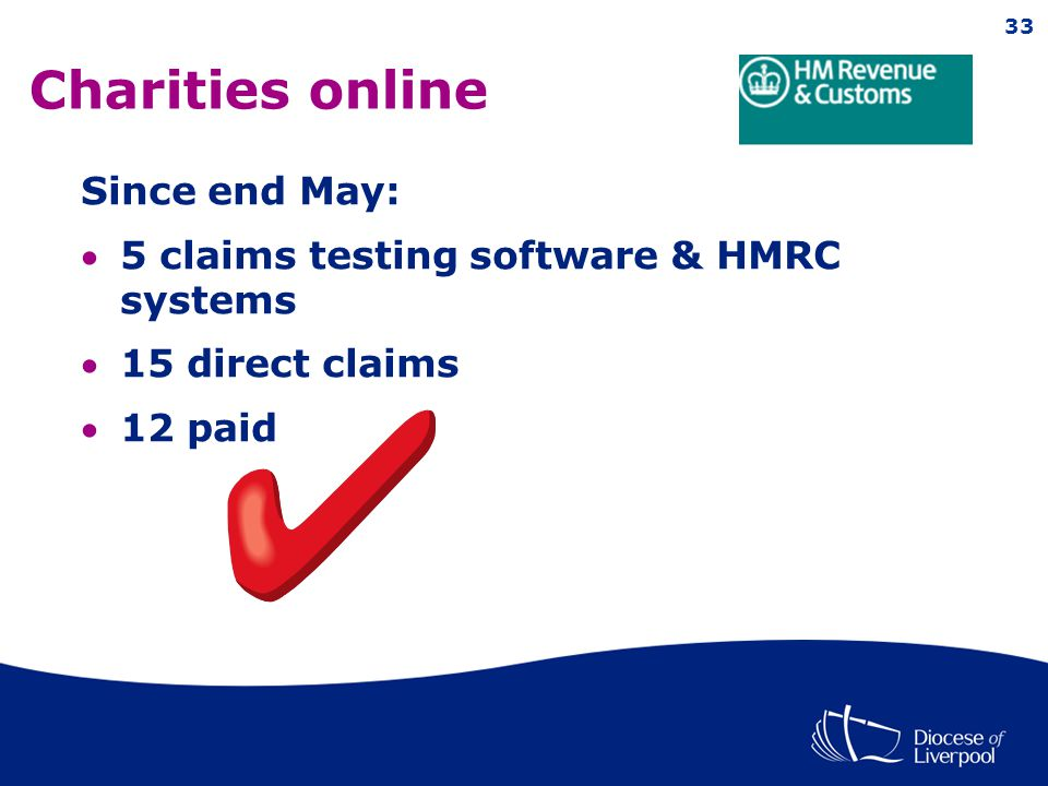 33 Charities online Since end May: 5 claims testing software & HMRC systems 15 direct claims 12 paid