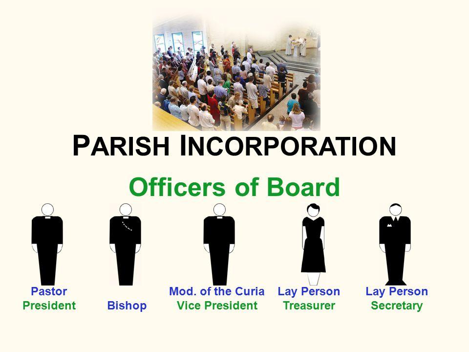 Officers of Board P ARISH I NCORPORATION Pastor President Bishop Mod.