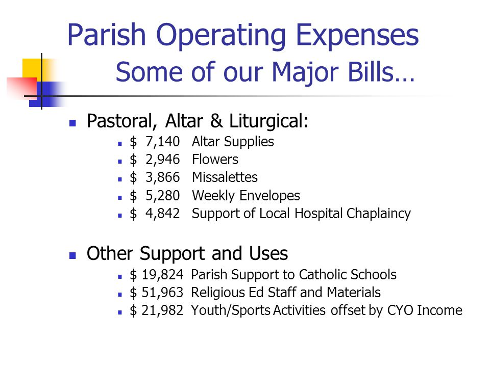 Parish Operating Expenses Some of our Major Bills… Pastoral, Altar & Liturgical: $ 7,140 Altar Supplies $ 2,946 Flowers $ 3,866 Missalettes $ 5,280 Weekly Envelopes $ 4,842 Support of Local Hospital Chaplaincy Other Support and Uses $ 19,824 Parish Support to Catholic Schools $ 51,963 Religious Ed Staff and Materials $ 21,982 Youth/Sports Activities offset by CYO Income