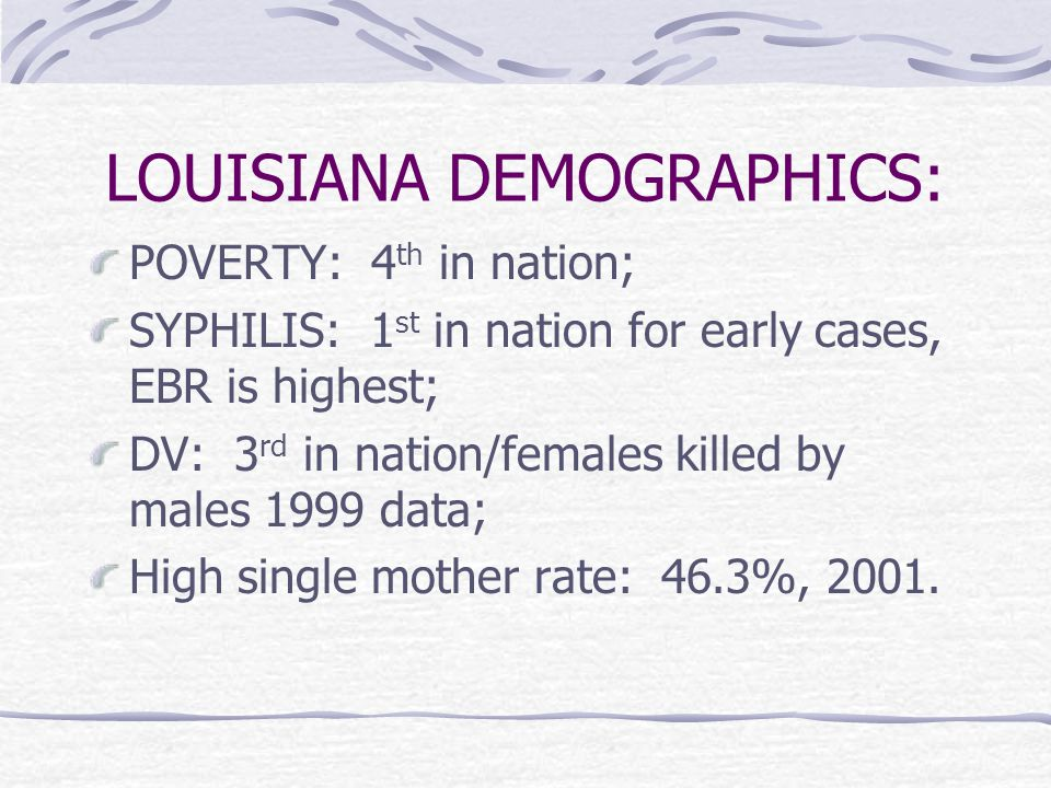 LOUISIANA DEMOGRAPHICS: POVERTY: 4 th in nation; SYPHILIS: 1 st in nation for early cases, EBR is highest; DV: 3 rd in nation/females killed by males 1999 data; High single mother rate: 46.3%, 2001.