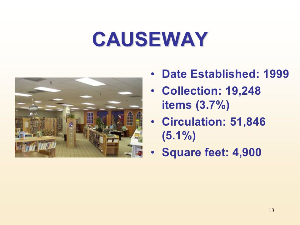 13 CAUSEWAY Date Established: 1999 Collection: 19,248 items (3.7%) Circulation: 51,846 (5.1%) Square feet: 4,900