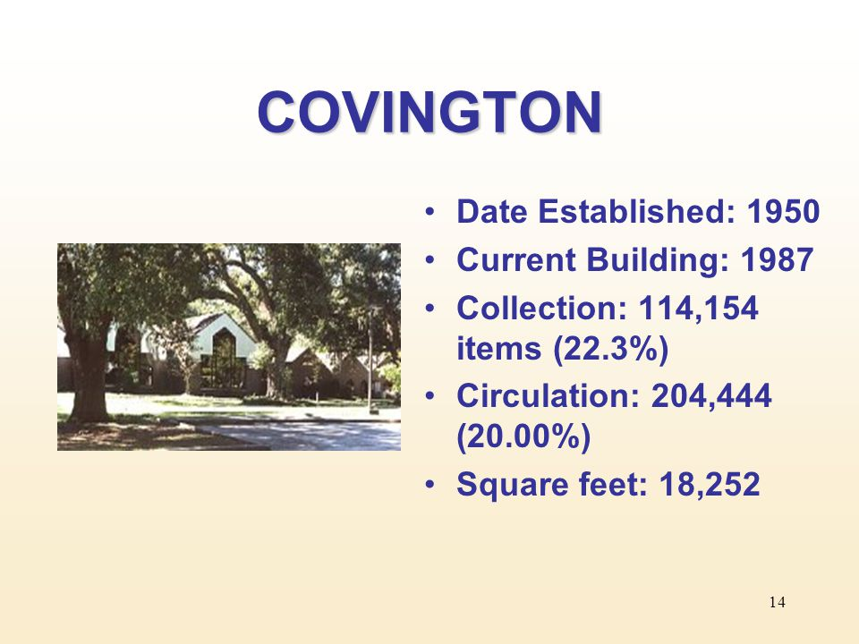 14 COVINGTON Date Established: 1950 Current Building: 1987 Collection: 114,154 items (22.3%) Circulation: 204,444 (20.00%) Square feet: 18,252