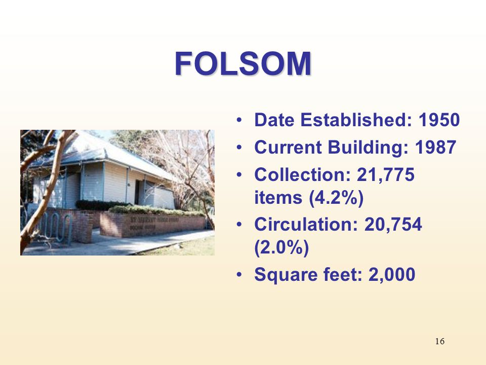 16 FOLSOM Date Established: 1950 Current Building: 1987 Collection: 21,775 items (4.2%) Circulation: 20,754 (2.0%) Square feet: 2,000