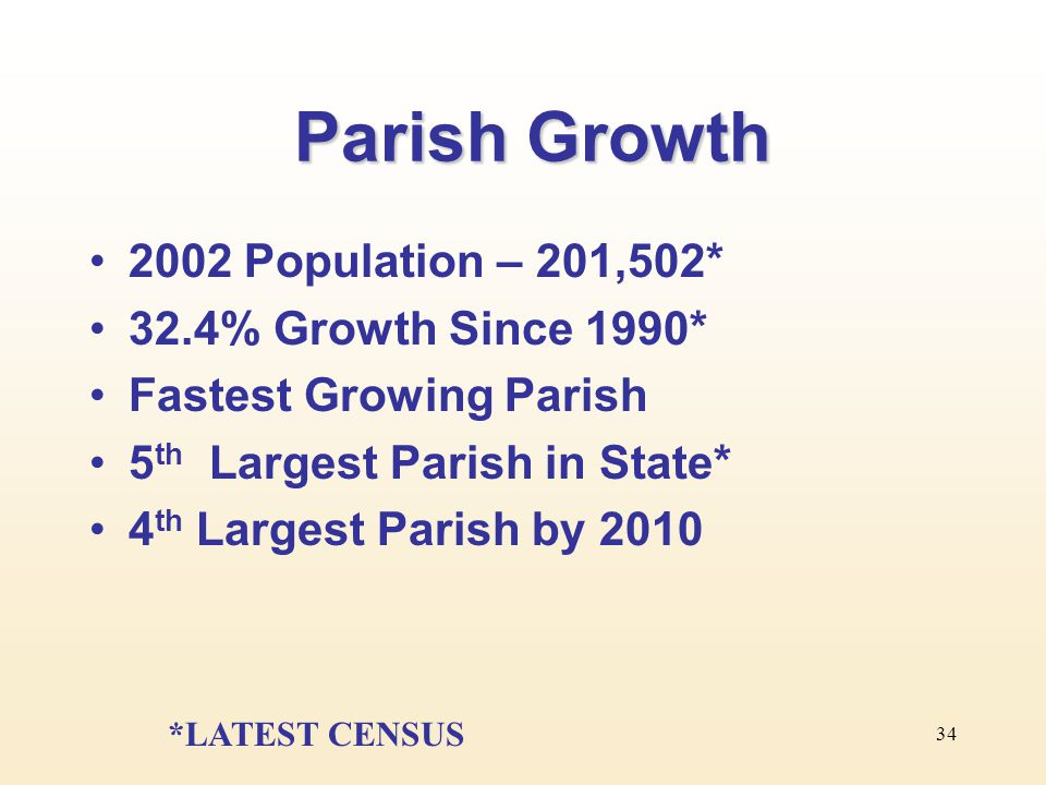 34 Parish Growth Parish Growth 2002 Population – 201,502* 32.4% Growth Since 1990* Fastest Growing Parish 5 th Largest Parish in State* 4 th Largest Parish by 2010 *LATEST CENSUS