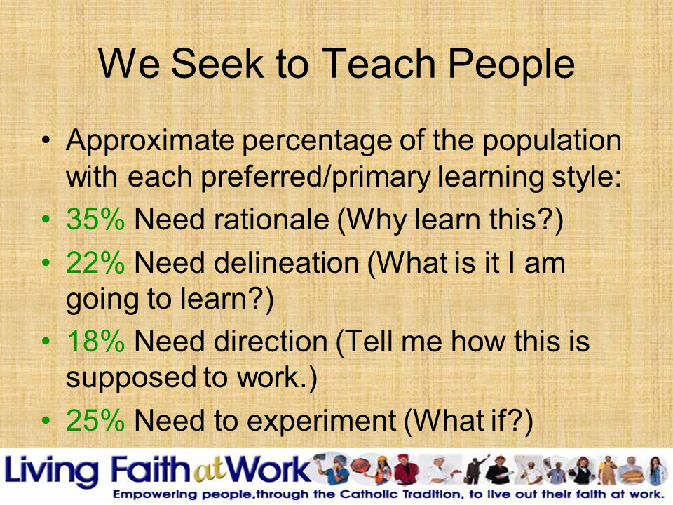 We Seek to Teach People Approximate percentage of the population with each preferred/primary learning style: 35% Need rationale (Why learn this ) 22% Need delineation (What is it I am going to learn ) 18% Need direction (Tell me how this is supposed to work.) 25% Need to experiment (What if )