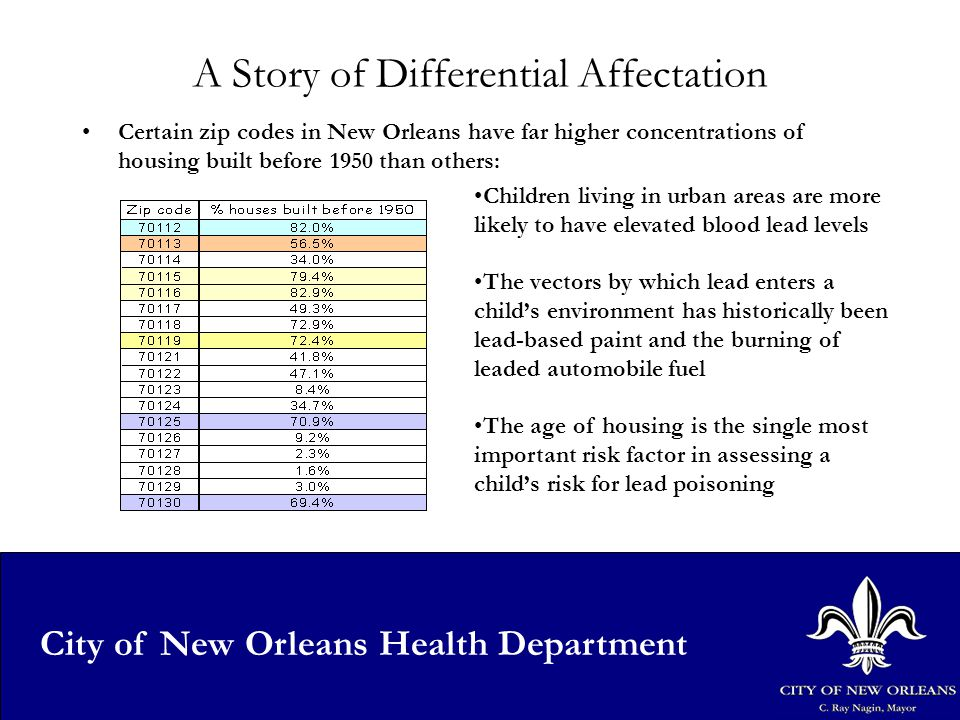 9 City of New Orleans Health Department A Story of Differential Affectation Certain zip codes in New Orleans have far higher concentrations of housing built before 1950 than others: Children living in urban areas are more likely to have elevated blood lead levels The vectors by which lead enters a child's environment has historically been lead-based paint and the burning of leaded automobile fuel The age of housing is the single most important risk factor in assessing a child's risk for lead poisoning