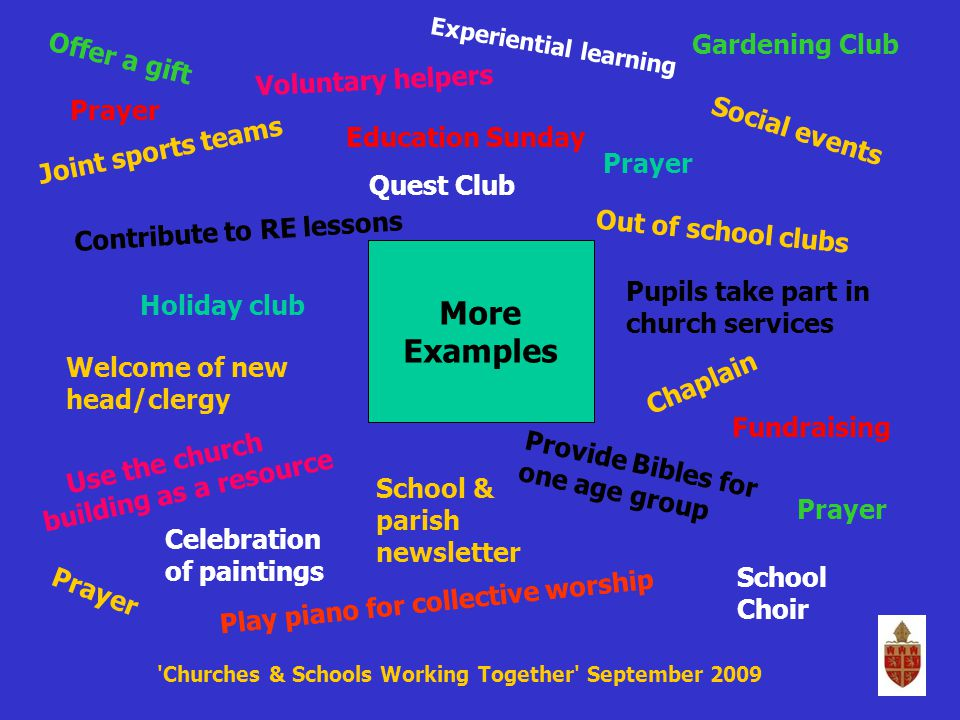 More Examples Joint sports teams Social events Voluntary helpers Fundraising Provide Bibles for one age group Out of school clubs Offer a gift Use the church building as a resource Holiday club Play piano for collective worship Prayer Pupils take part in church services Welcome of new head/clergy Contribute to RE lessons Gardening Club Education Sunday School & parish newsletter Chaplain Prayer Quest Club School Choir Celebration of paintings Experiential learning Churches & Schools Working Together September 2009