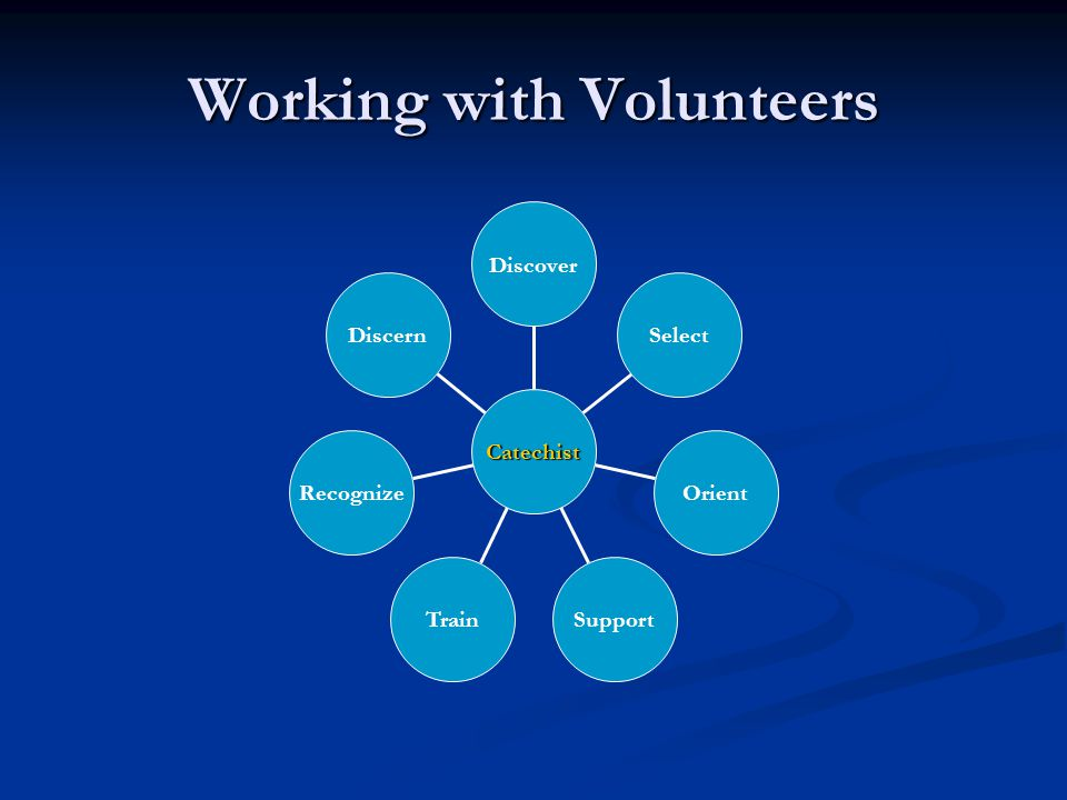 Working with Volunteers Discern Recognize TrainSupport Orient Select Discover Catechist
