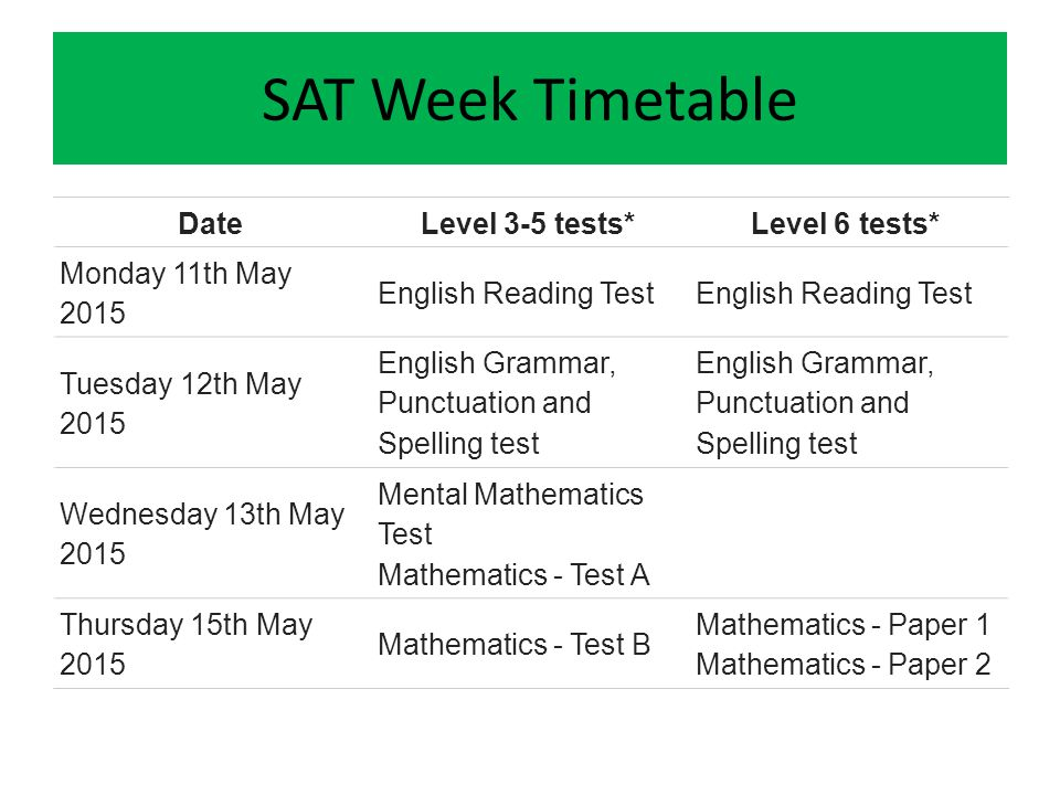SAT Week Timetable DateLevel 3-5 tests*Level 6 tests* Monday 11th May 2015 English Reading Test Tuesday 12th May 2015 English Grammar, Punctuation and Spelling test Wednesday 13th May 2015 Mental Mathematics Test Mathematics - Test A Thursday 15th May 2015 Mathematics - Test B Mathematics - Paper 1 Mathematics - Paper 2