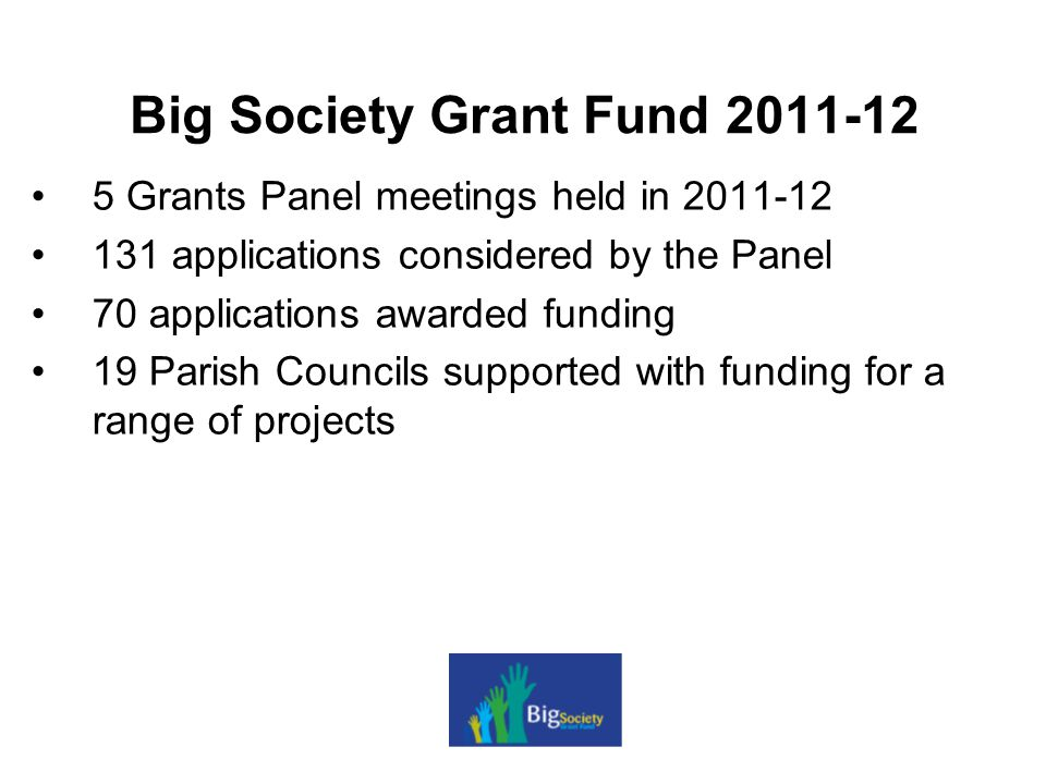 Big Society Grant Fund 2011-12 5 Grants Panel meetings held in 2011-12 131 applications considered by the Panel 70 applications awarded funding 19 Parish Councils supported with funding for a range of projects