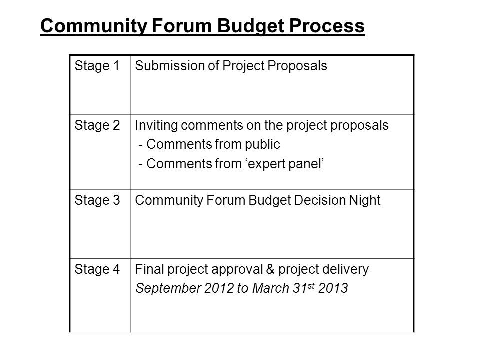 Community Forum Budget Process Stage 1Submission of Project Proposals Stage 2Inviting comments on the project proposals - Comments from public - Comments from 'expert panel' Stage 3 Community Forum Budget Decision Night Stage 4Final project approval & project delivery September 2012 to March 31 st 2013