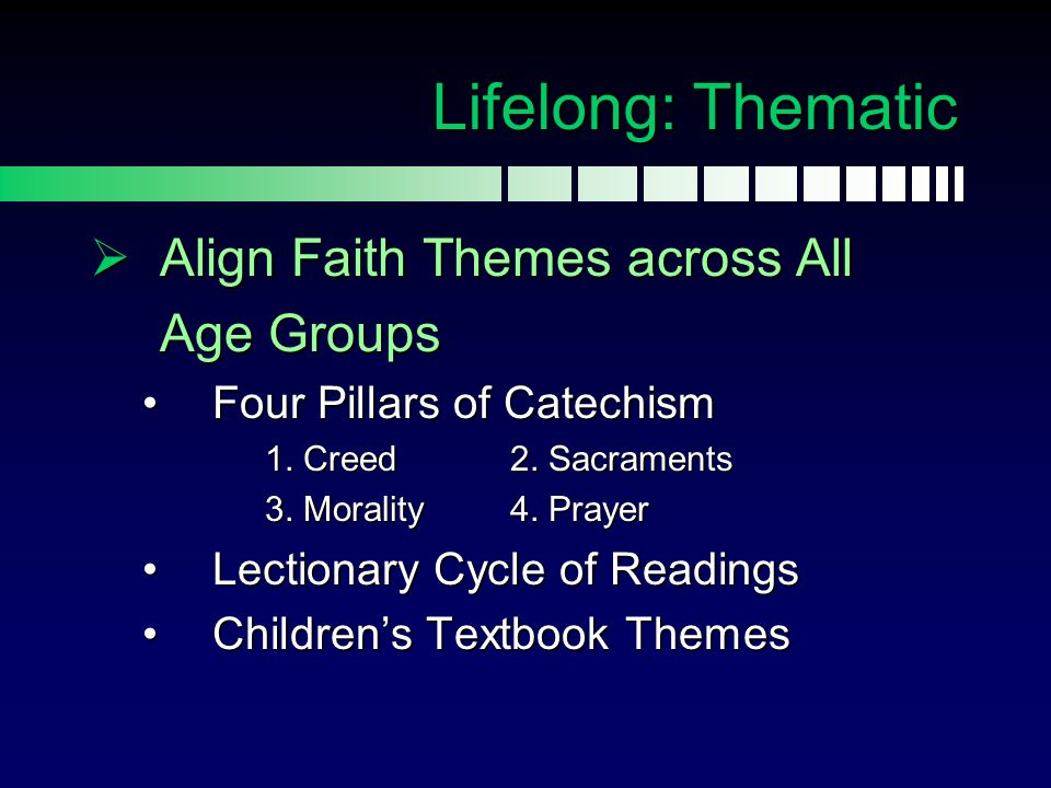 Lifelong: Thematic  Align Faith Themes across All Age Groups Four Pillars of CatechismFour Pillars of Catechism 1. Creed2. Sacraments 3. Morality4. P