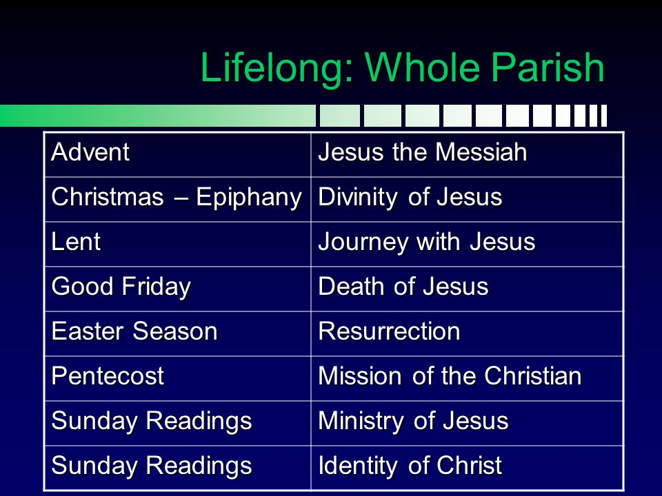 Lifelong: Whole Parish Advent Jesus the Messiah Christmas – Epiphany Divinity of Jesus Lent Journey with Jesus Good Friday Death of Jesus Easter Seaso