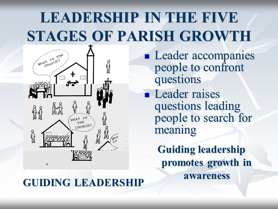 LEADERSHIP IN THE FIVE STAGES OF PARISH GROWTH Leader accompanies people to confront questions Leader accompanies people to confront questions Leader
