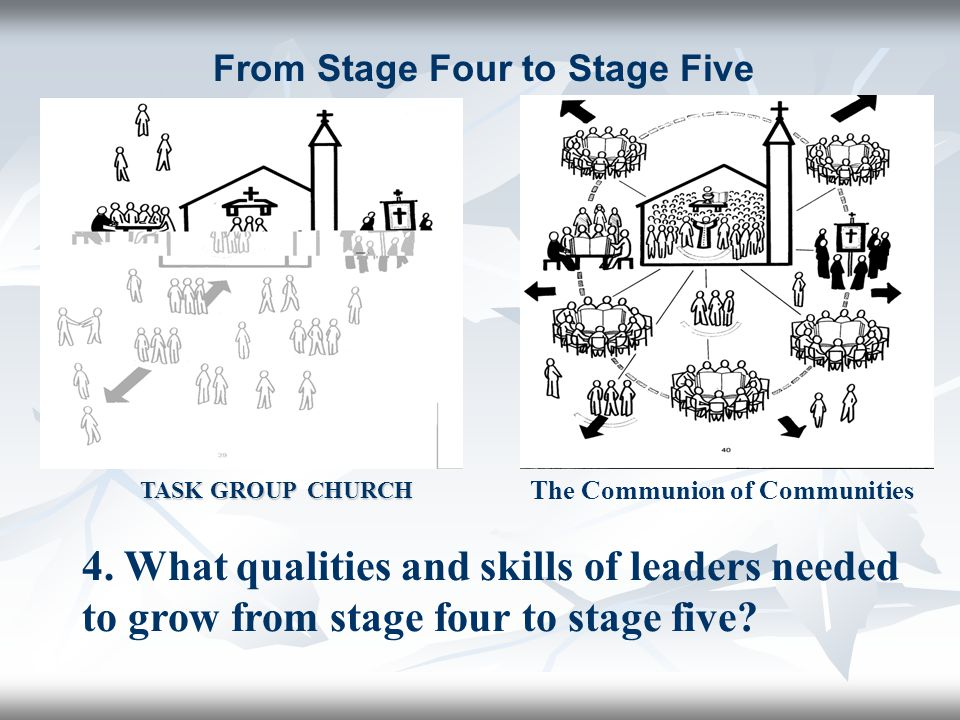 From Stage Four to Stage Five 4. What qualities and skills of leaders needed to grow from stage four to stage five? The Communion of Communities TASK