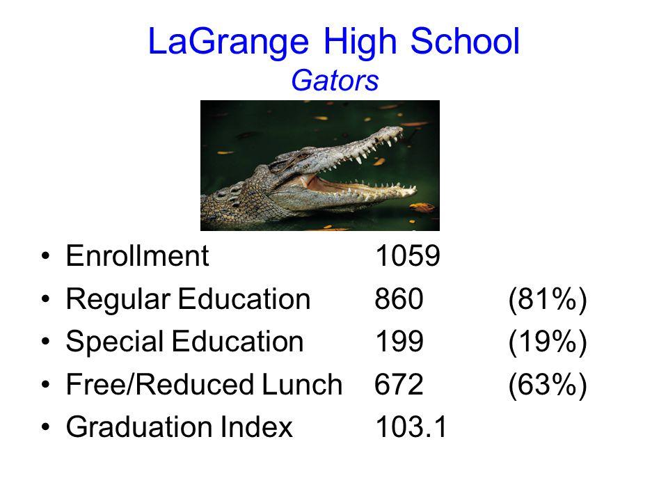 LaGrange High School Gators Enrollment 1059 Regular Education860(81%) Special Education199(19%) Free/Reduced Lunch672(63%) Graduation Index103.1